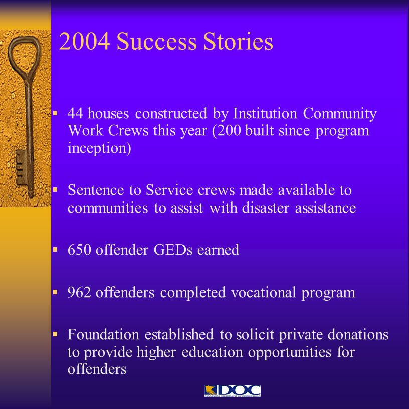 2004 Success Stories 44 houses constructed by Institution Community Work Crews this year (200 built since program inception)