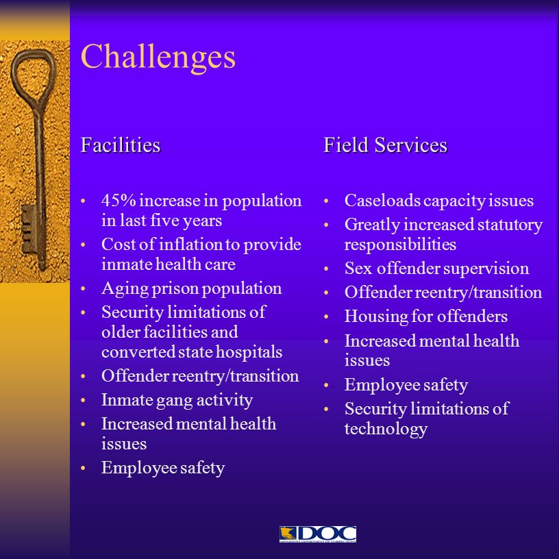 Challenges Facilities Field Services
