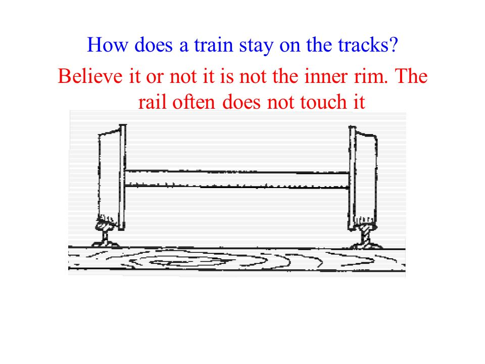 How does a train stay on the tracks