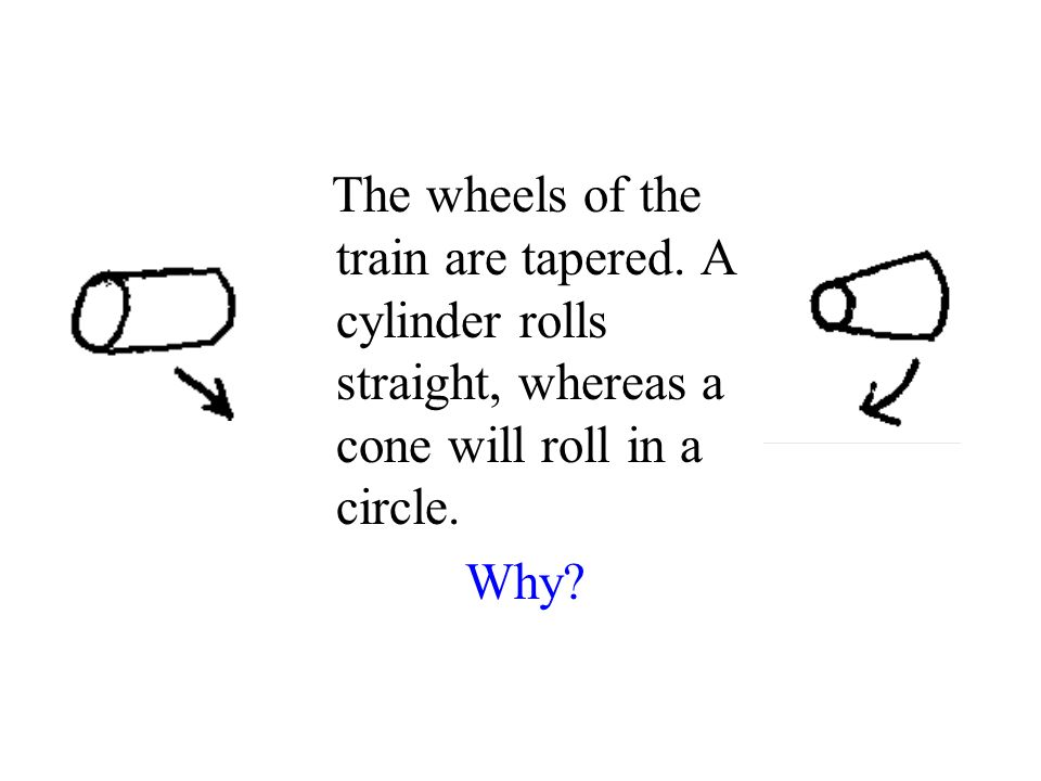The wheels of the train are tapered