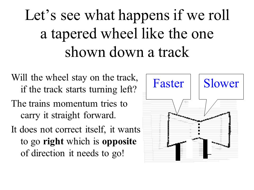 Let's see what happens if we roll a tapered wheel like the one shown down a track