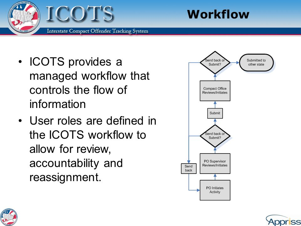 Workflow ICOTS provides a managed workflow that controls the flow of information.