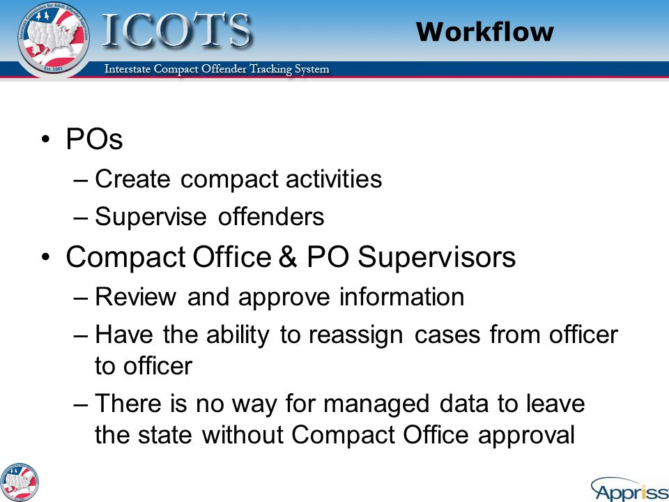 Compact Office & PO Supervisors