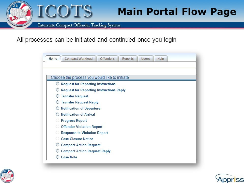 Main Portal Flow Page All processes can be initiated and continued once you login. Demonstration and Talking Points: