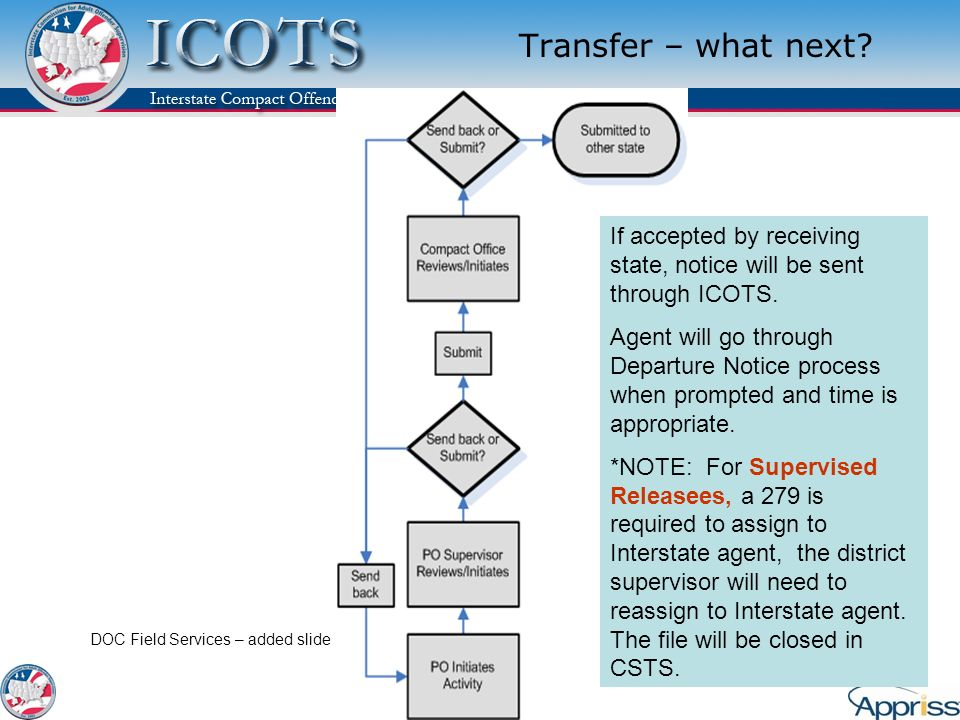 Transfer – what next If accepted by receiving state, notice will be sent through ICOTS.