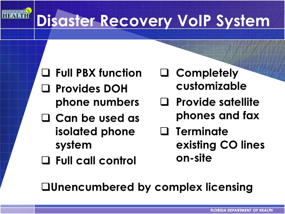 Disaster Recovery VoIP System