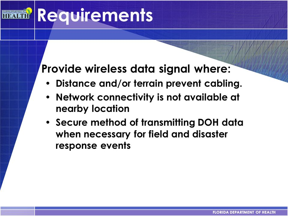 Requirements Provide wireless data signal where: