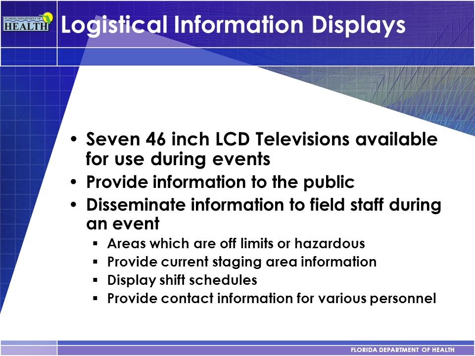 Logistical Information Displays