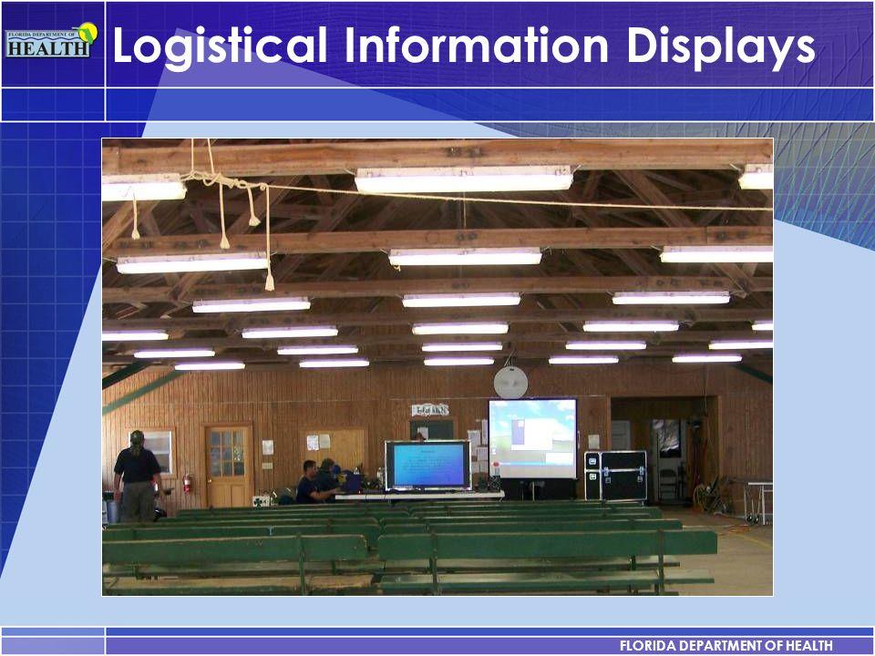 Logistical Information Displays