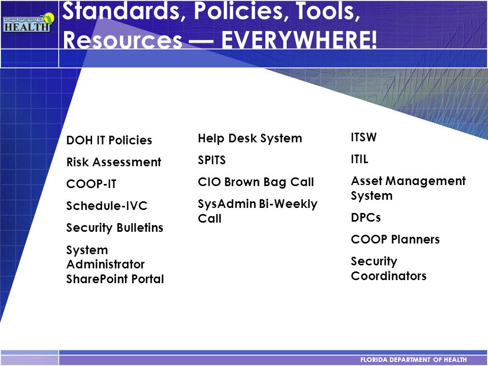Standards, Policies, Tools, Resources — EVERYWHERE!