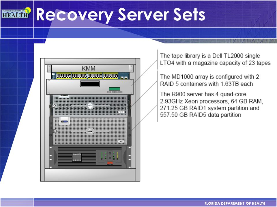 Recovery Server Sets YOUR SUBTOPICS GO HERE