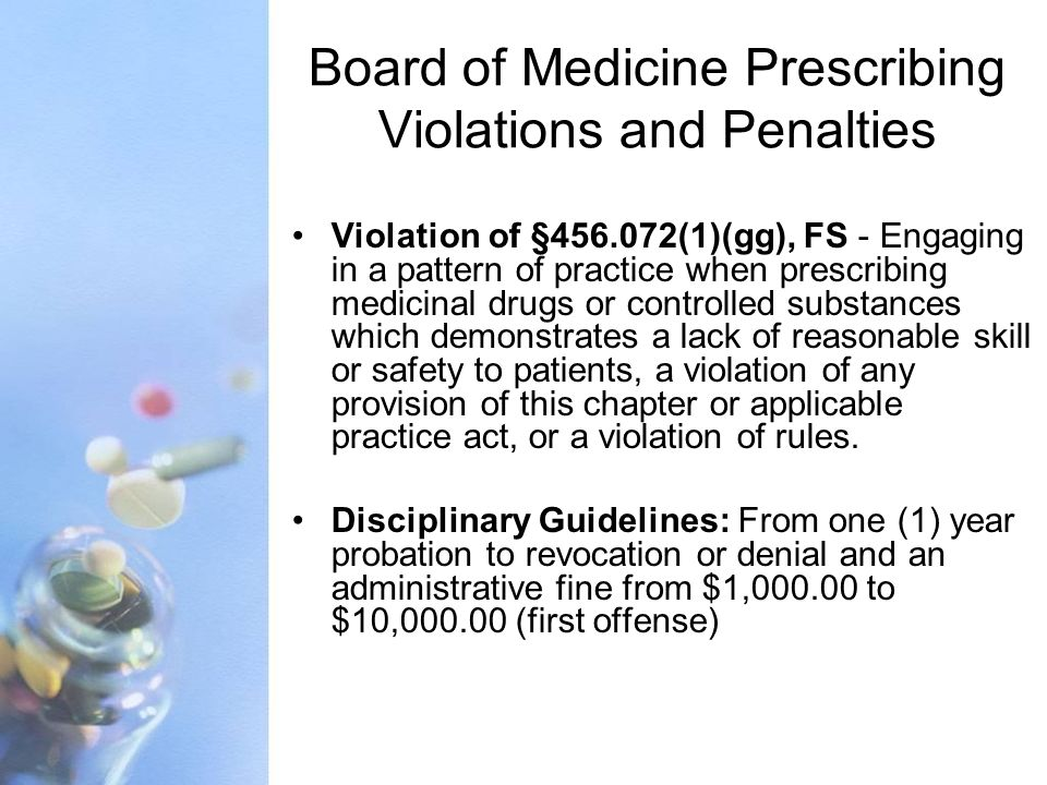 Board of Medicine Prescribing Violations and Penalties