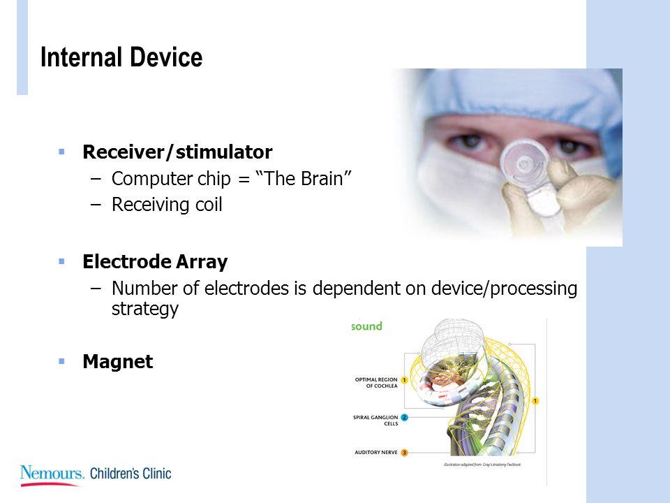 Internal Device Receiver/stimulator Computer chip = The Brain