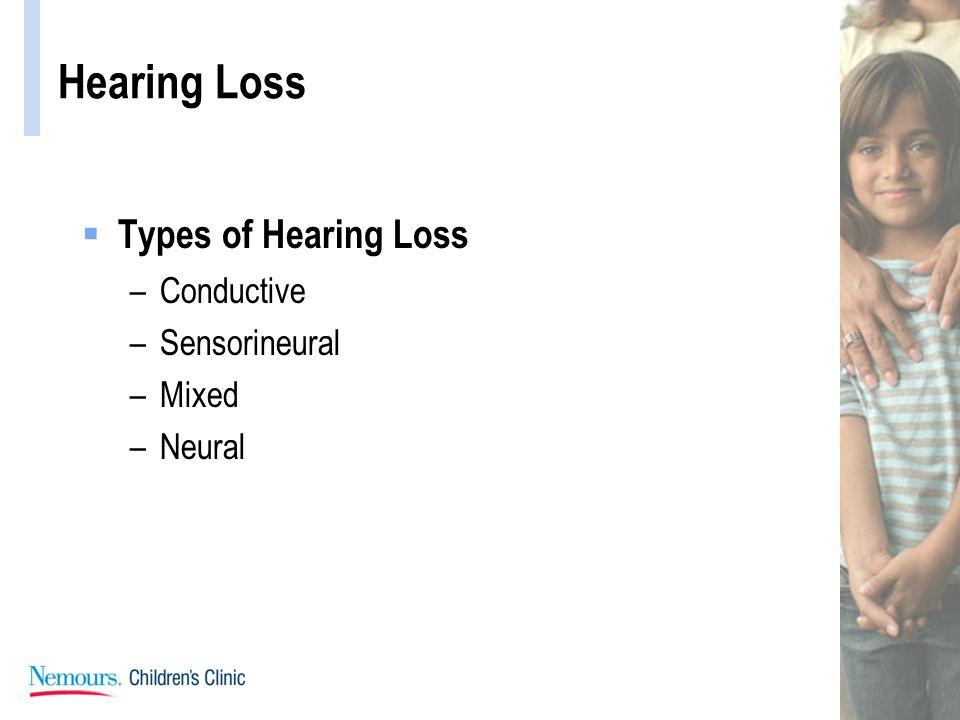 Hearing Loss Types of Hearing Loss Conductive Sensorineural Mixed