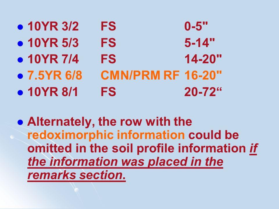 10YR 3/2 FS 0-5 10YR 5/3 FS 5-14 10YR 7/4 FS 14-20 7.5YR 6/8 CMN/PRM RF 16-20 10YR 8/1 FS 20-72