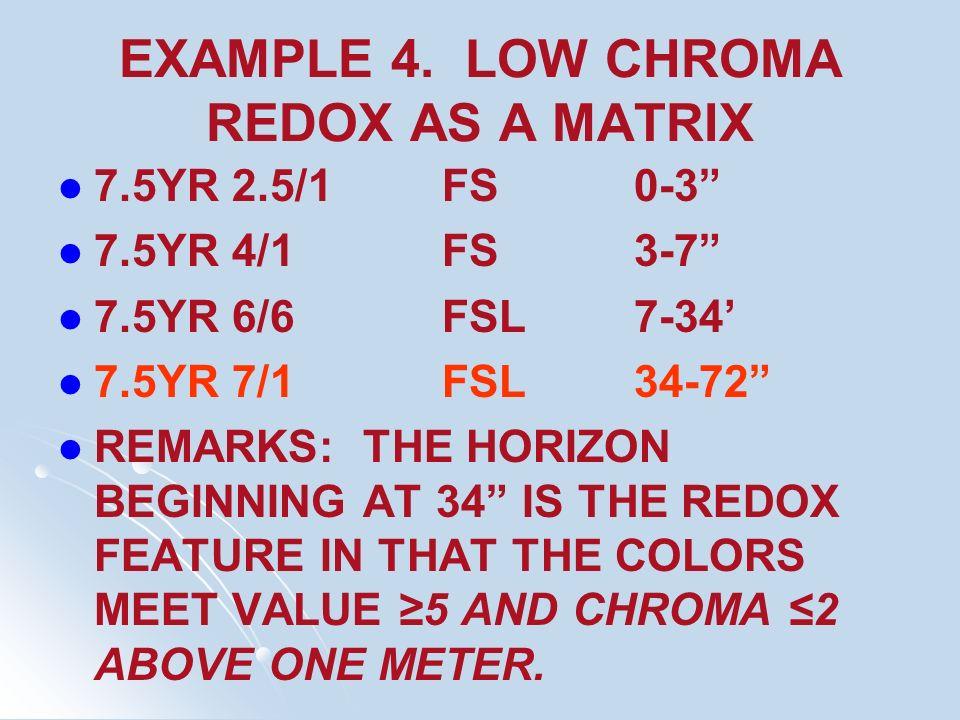 EXAMPLE 4. LOW CHROMA REDOX AS A MATRIX