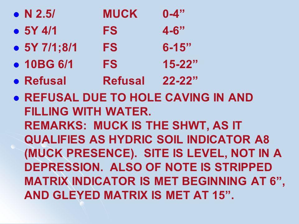 N 2.5/ MUCK 0-4 5Y 4/1 FS 4-6 5Y 7/1;8/1 FS 6-15 10BG 6/1 FS 15-22 Refusal Refusal 22-22