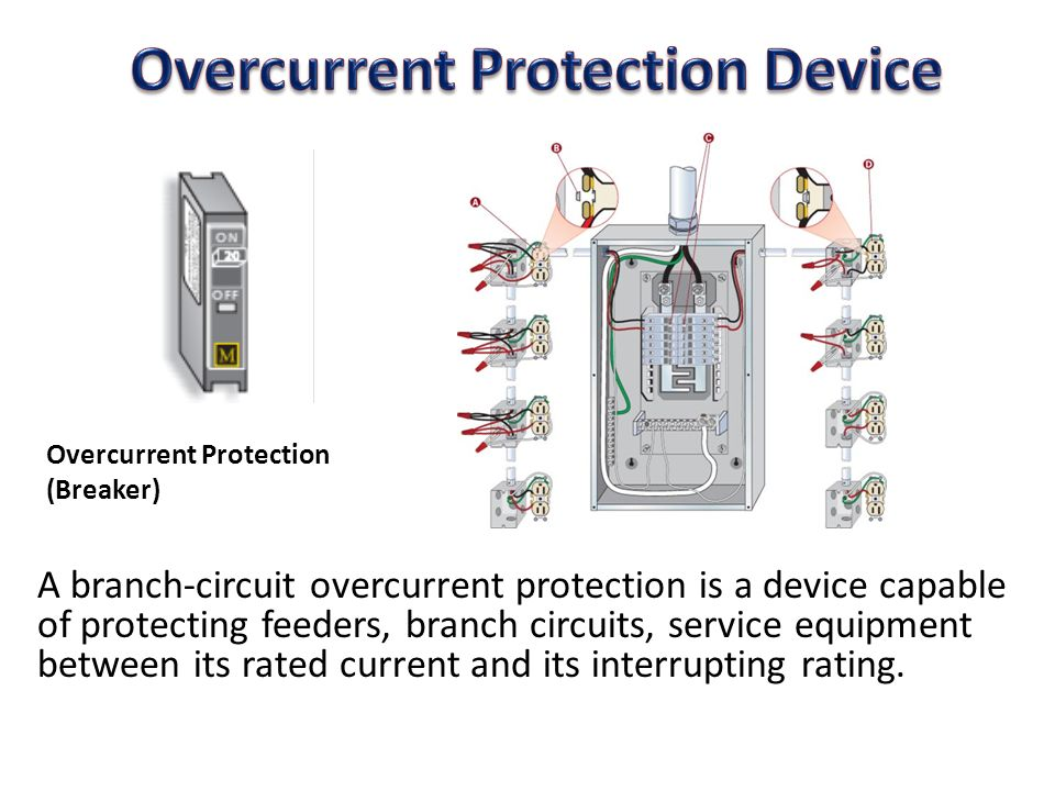 Electrical Code Definitions Understanding Code Ppt Video
