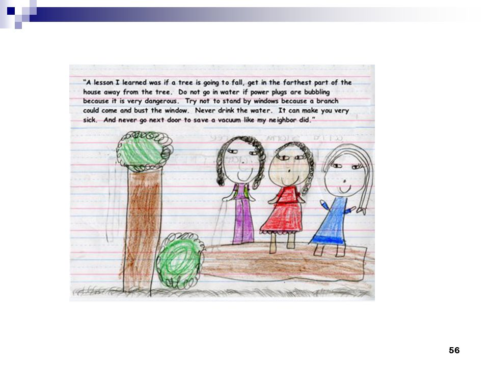 Facilitator Note; This picture is Portraying their survival and getting back together with friends.