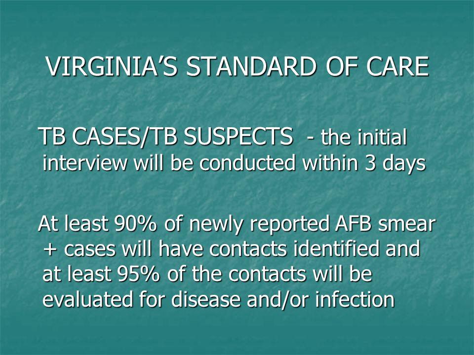 VIRGINIA'S STANDARD OF CARE