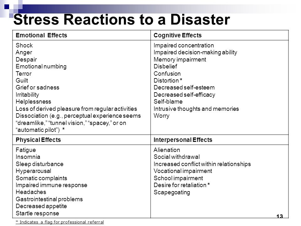 Stress Reactions to a Disaster