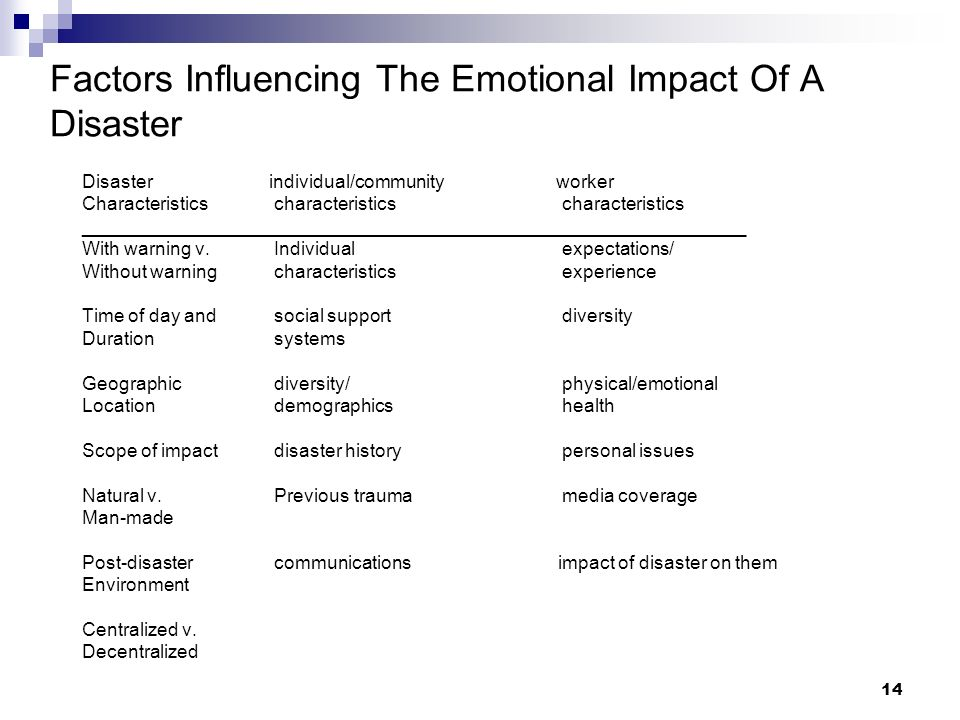 Factors Influencing The Emotional Impact Of A Disaster
