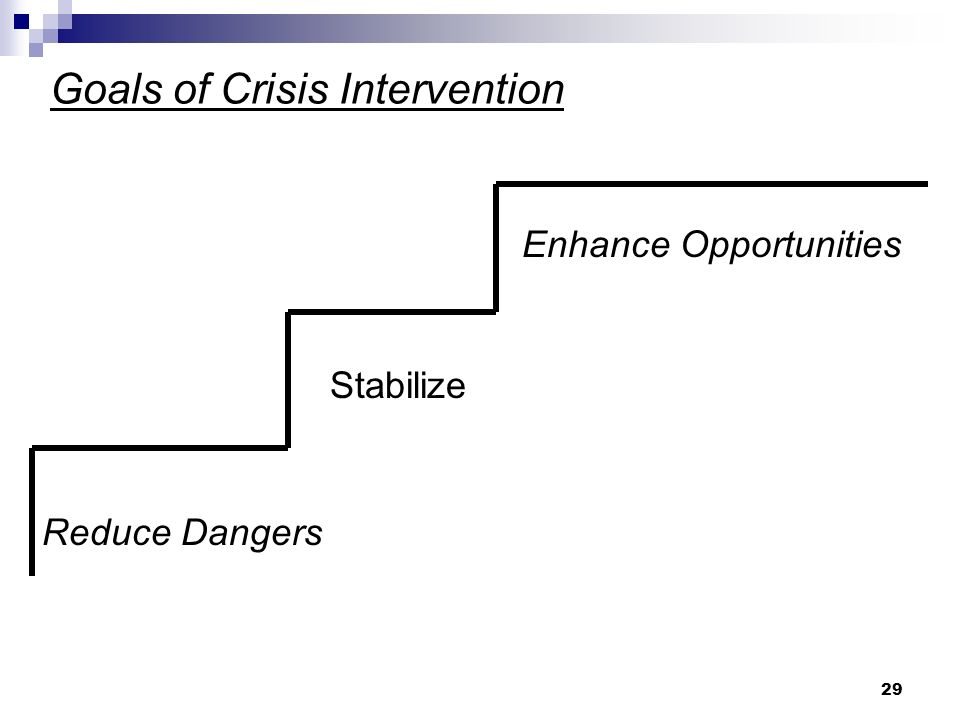 Goals of Crisis Intervention