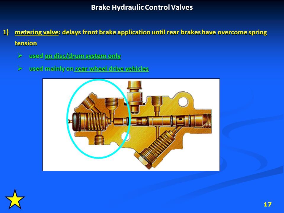 Hydraulic Wheel Drive System : Braking system operation ppt video online download