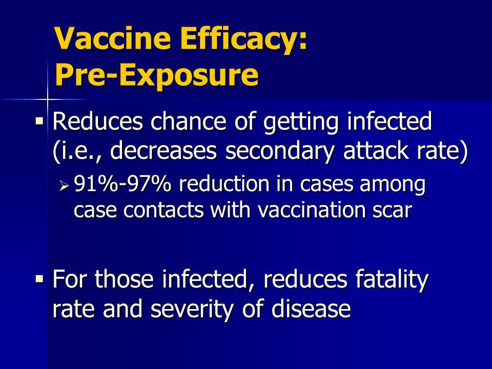 Vaccine Efficacy: Pre-Exposure