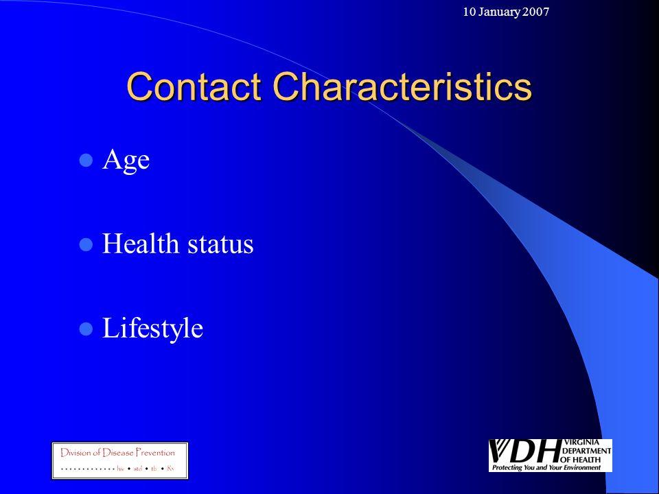 Contact Characteristics