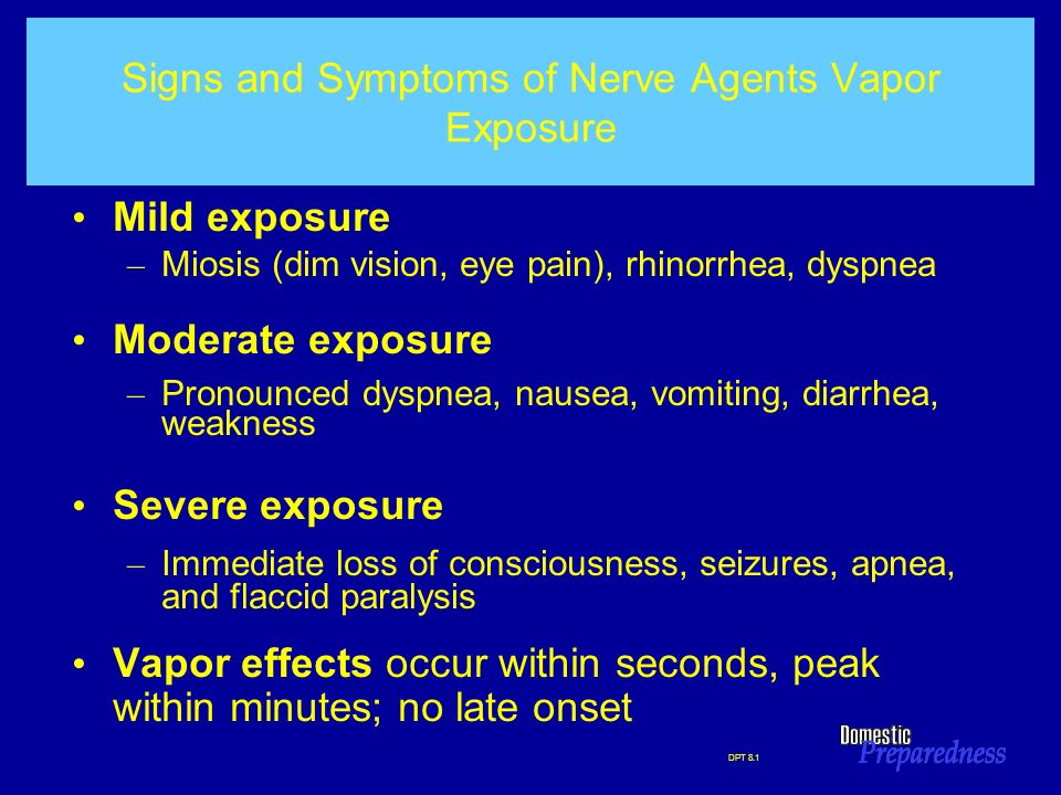 Signs and Symptoms of Nerve Agents Vapor Exposure