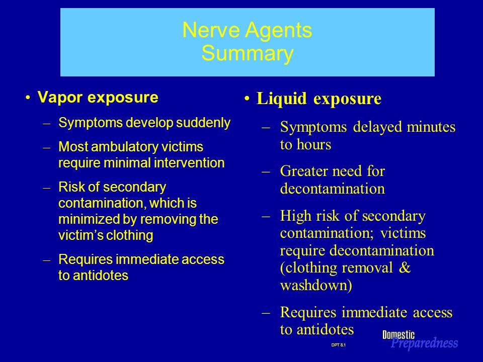 Nerve Agents Summary Liquid exposure Vapor exposure