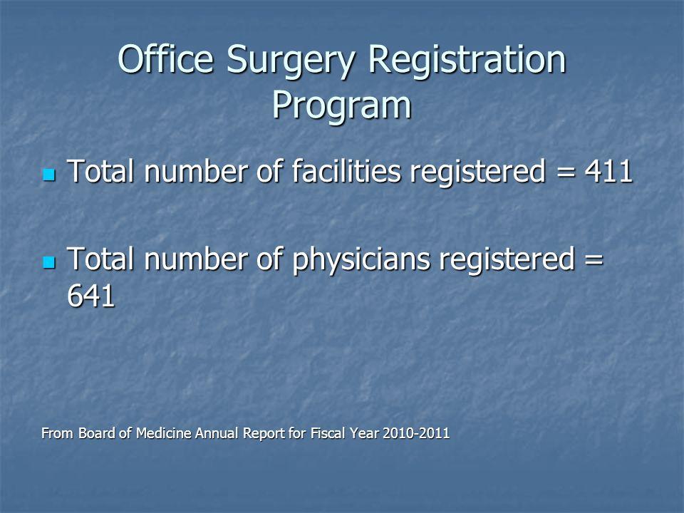 Office Surgery Registration Program