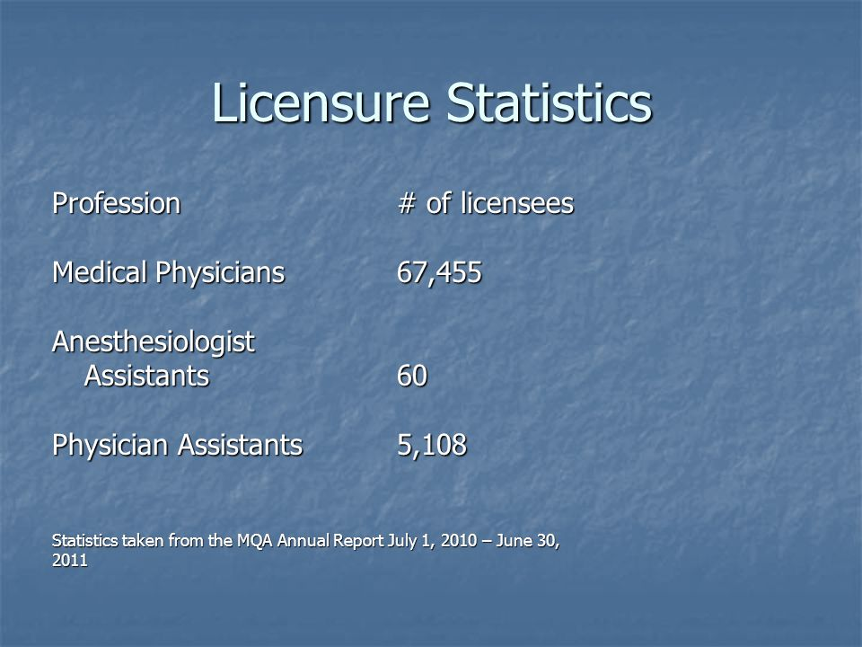 Licensure Statistics Profession # of licensees