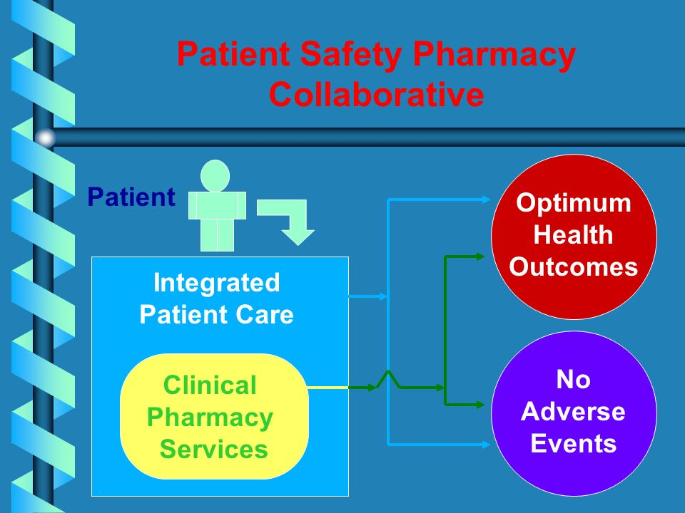 Patient Safety Pharmacy Collaborative