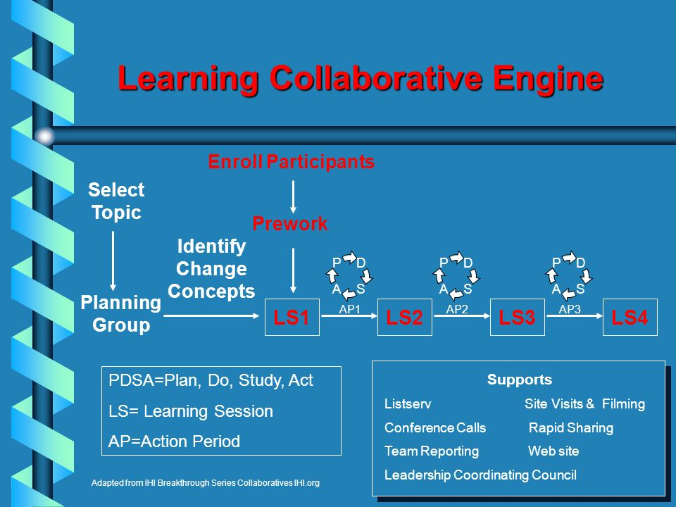 Learning Collaborative Engine