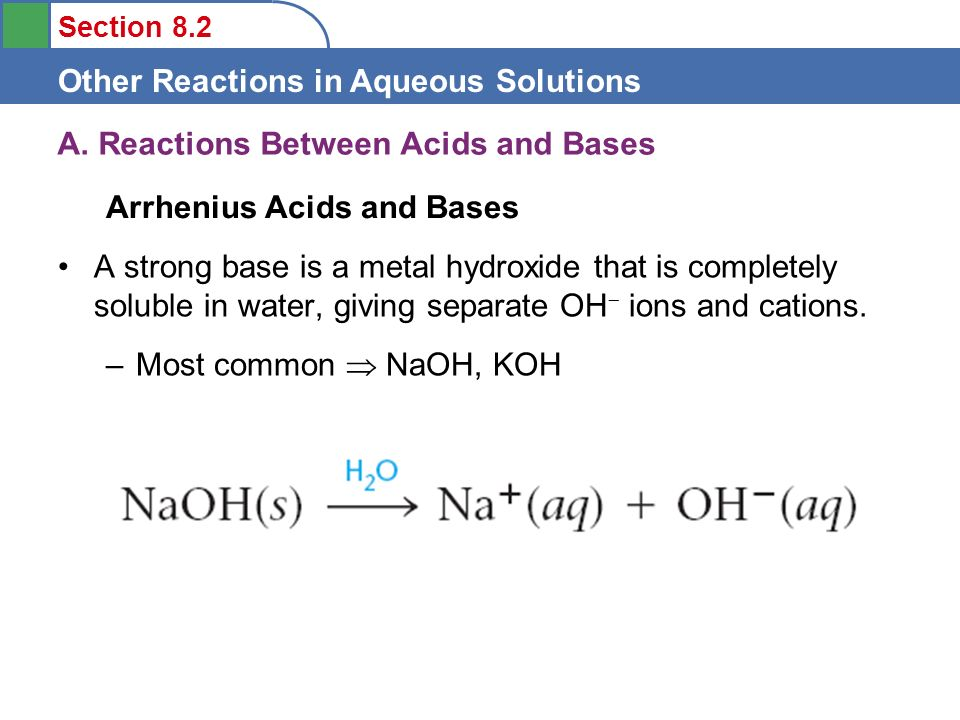 A. Reactions Between Acids and Bases