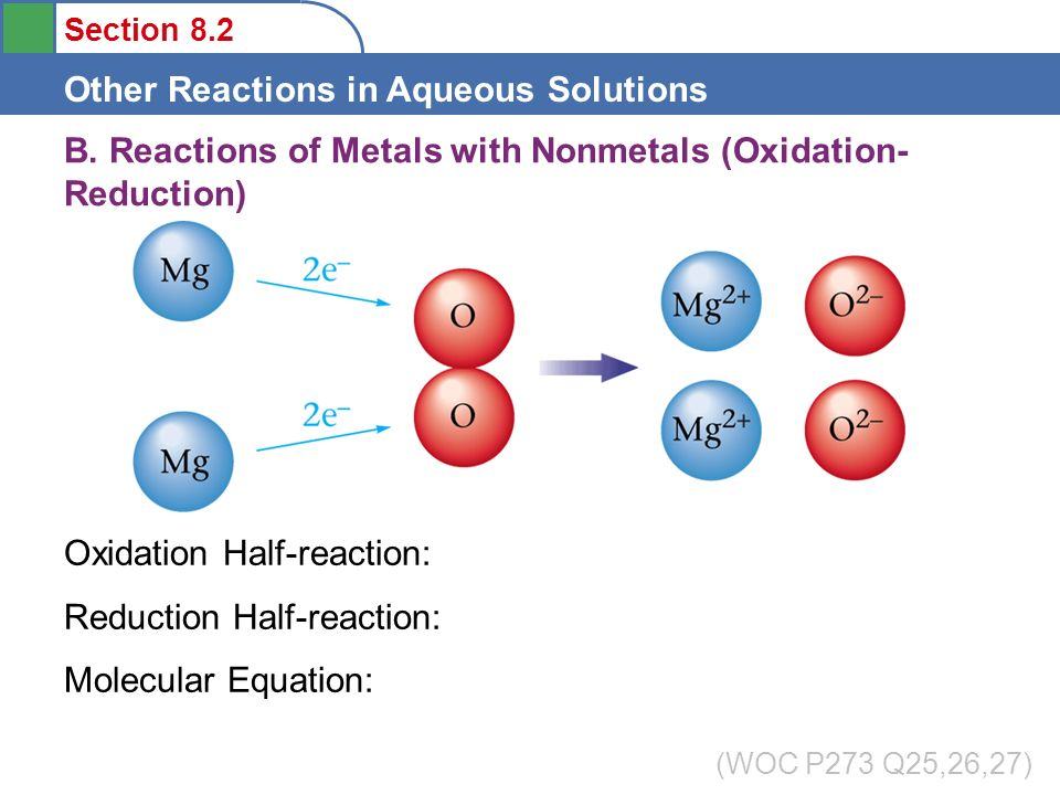 B. Reactions of Metals with Nonmetals (Oxidation-Reduction)