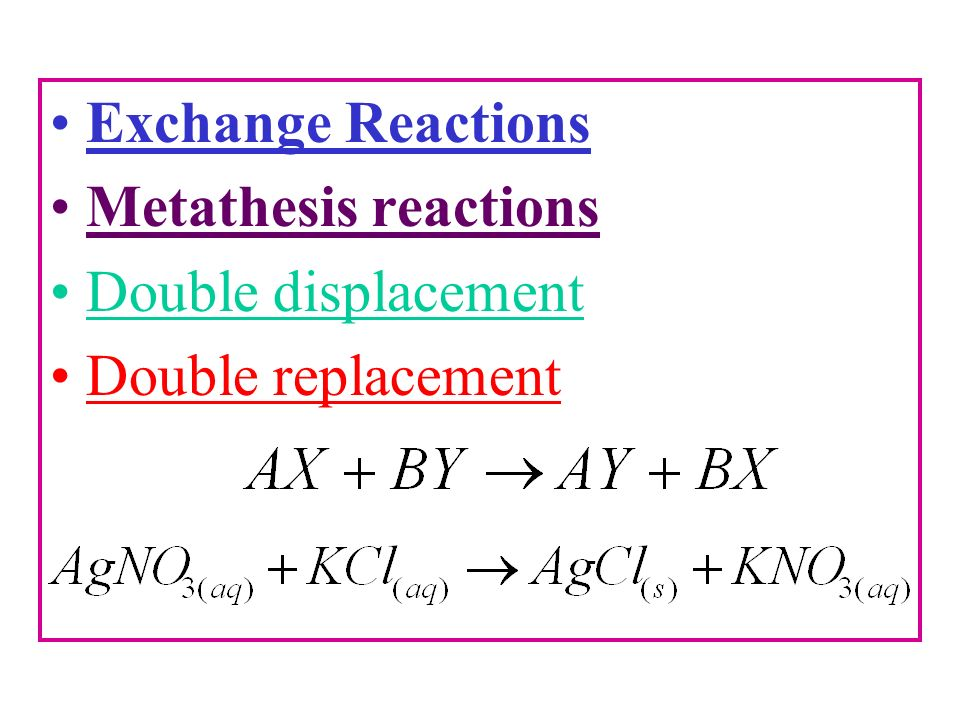 Features of Chemical Reaction