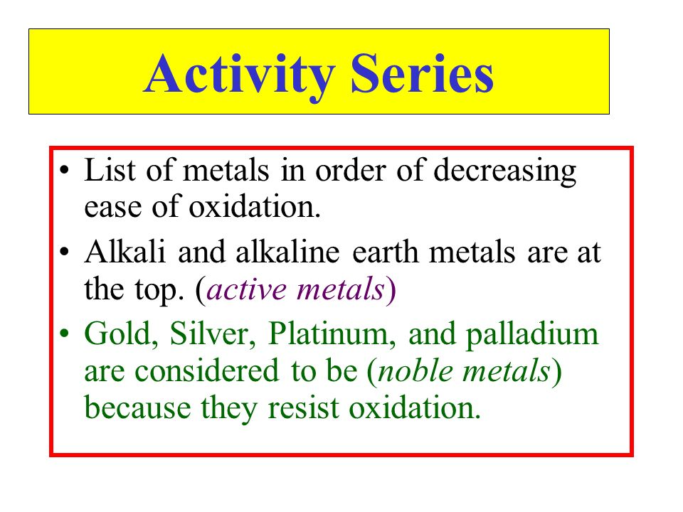 Noble Metals List