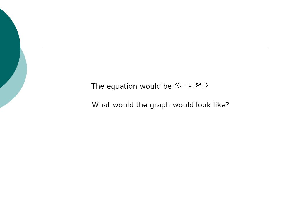 The equation would be What would the graph would look like