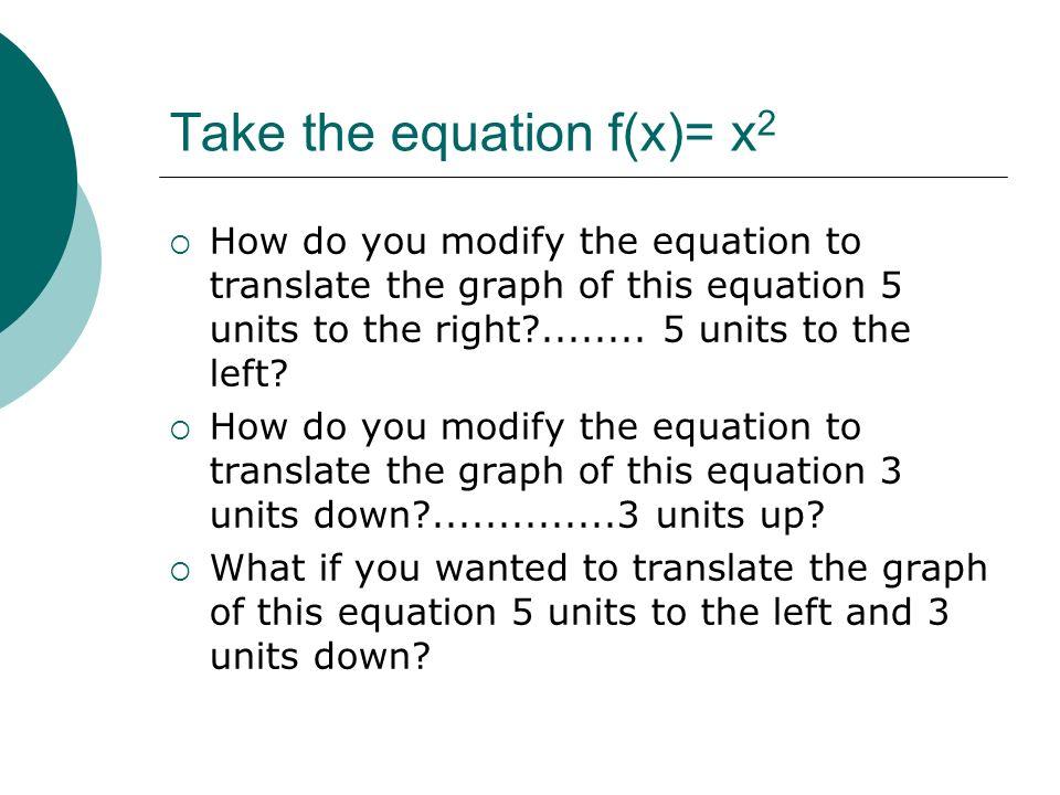 Take the equation f(x)= x2