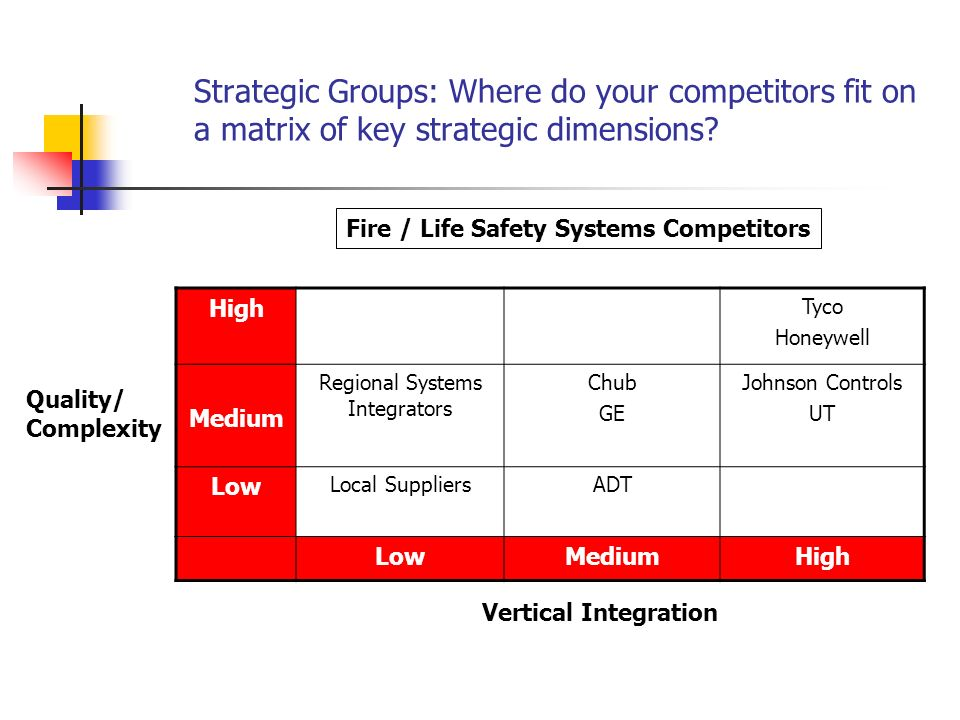 competitive analysis general dynamics Report prepared by: report prepared by: general dynamics – through the lens of a strategy consultant general dynamics – through the lens of a strategy consultant.
