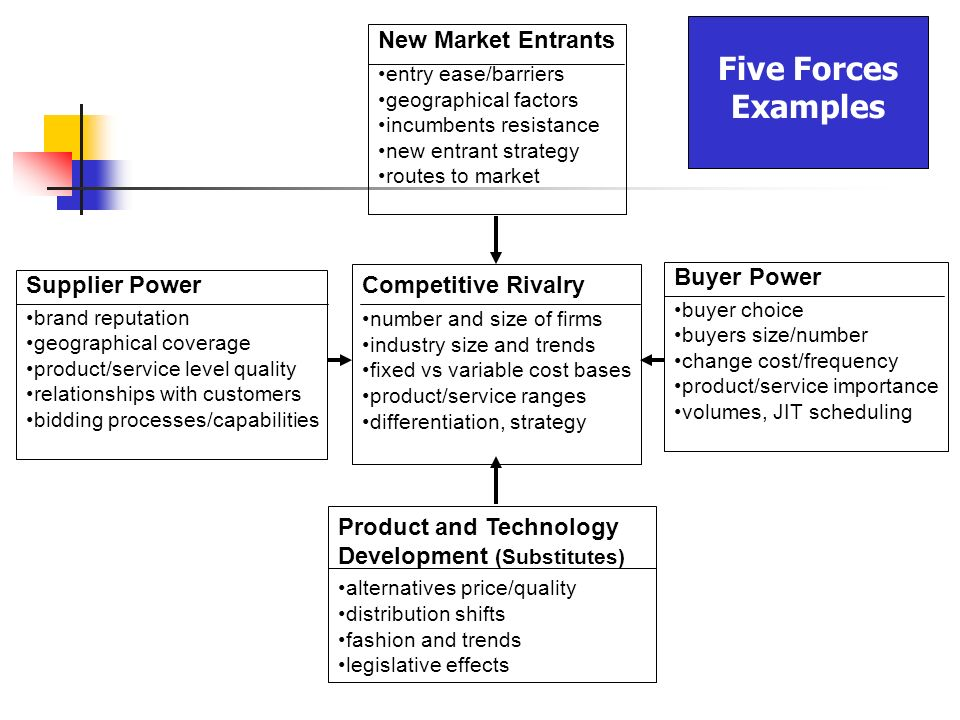Influental factors on brand choice and