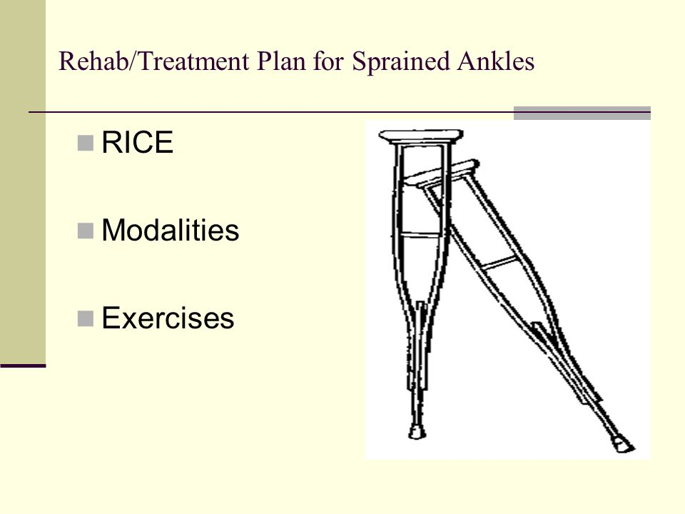 Rehab/Treatment Plan for Sprained Ankles