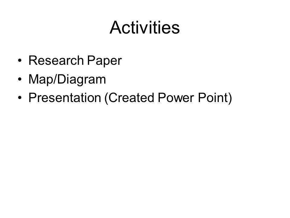 Activities Research Paper Map/Diagram