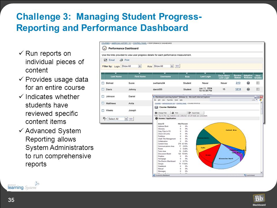 Challenge 3: Managing Student Progress- Reporting and Performance Dashboard