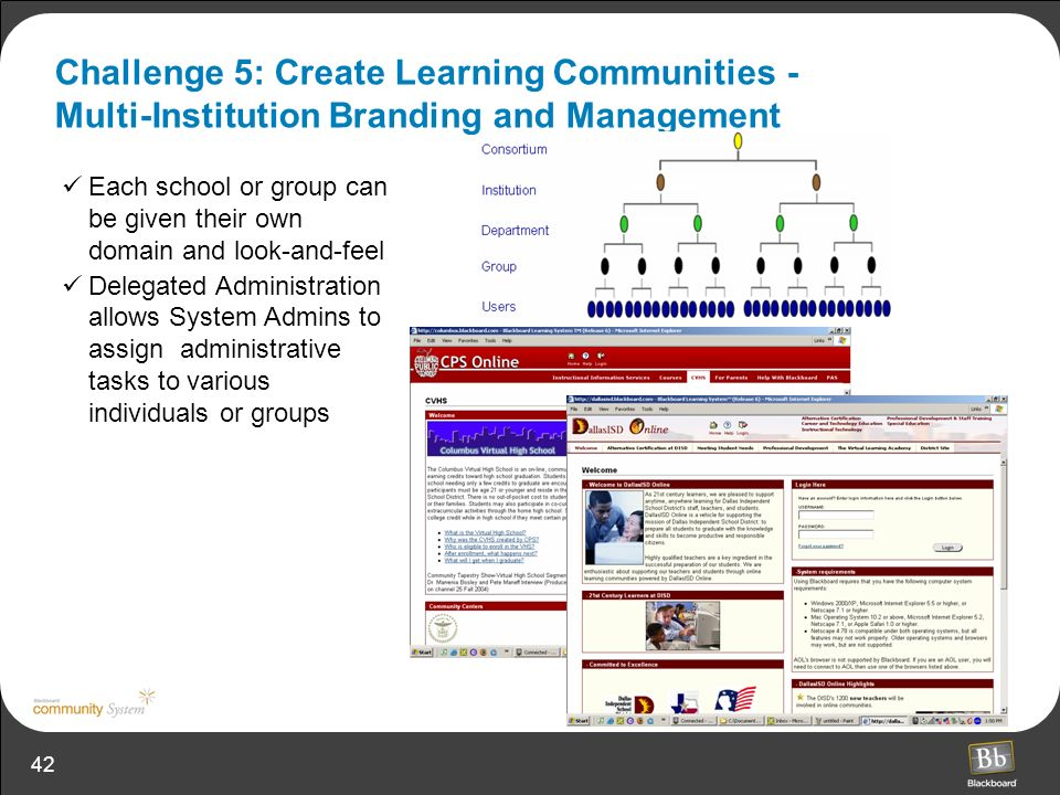 Challenge 5: Create Learning Communities - Multi-Institution Branding and Management