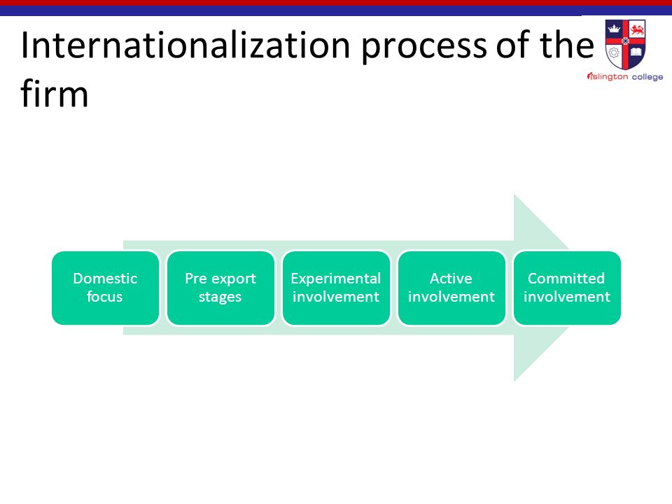 internationalization steps and process objectives However, this model does not accept that companies may, through their own strat- egies, skip steps in the internationalization process, eg, going straight for direct foreign investment (rocha.