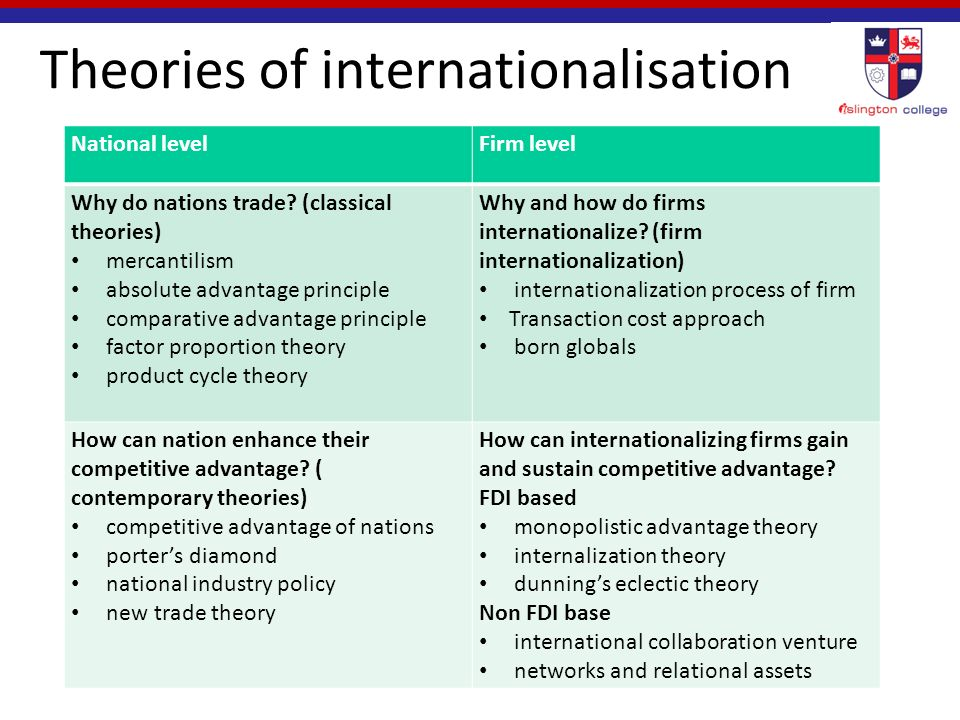 """theories of fdi market power approach hymer eclectic internalization Internalization theory of the tncs and – to a lesser extent - to dunning""""s eclectic   approaches to international production will be presented in section four   advantages in foreign markets enhances further the firm""""s market power and  thus it  hymer""""s main message is that, for direct investment to thrive, there must  be."""